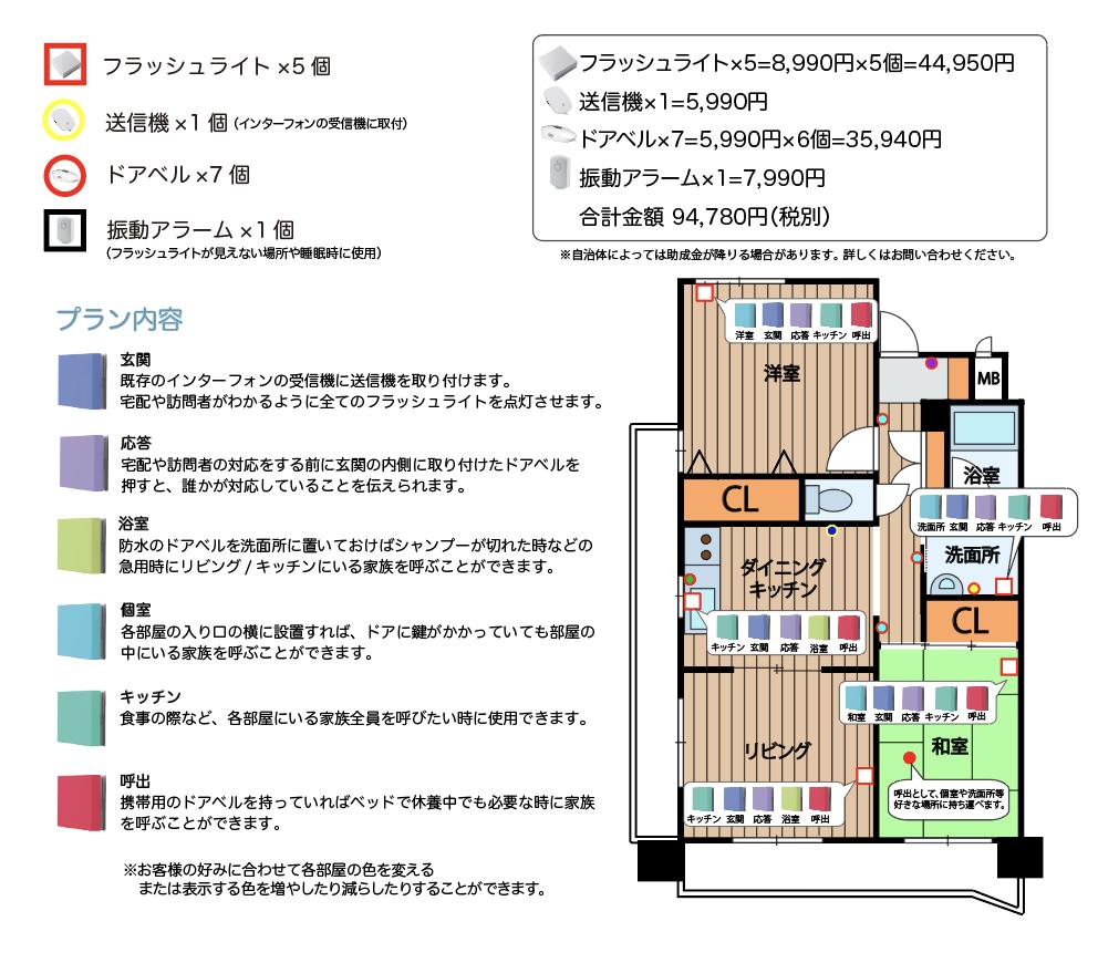 フラッシュライトのマンション用プラン内容の提案